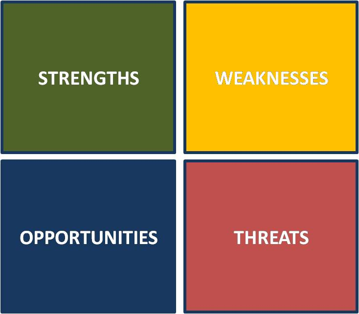 weaknesses in a job interview examples